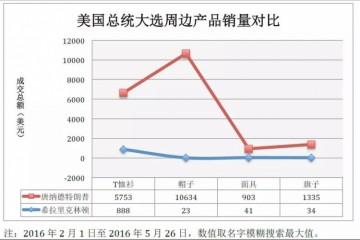 罢工跑路资金链断裂33万外贸企业的生计大考