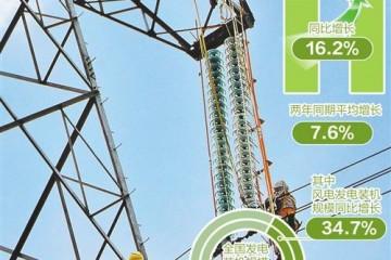 能源消费劲增凸显经济活力